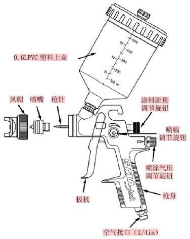 气动喷枪原理图